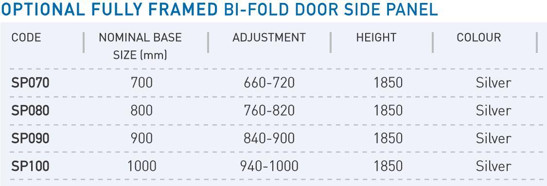Bi-fold shower Side Panel sizes